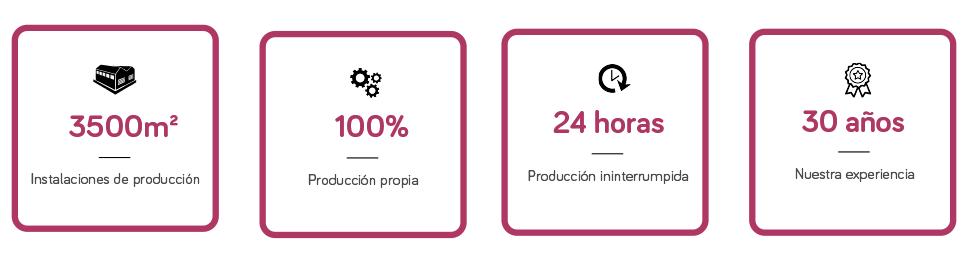 Empresa de fabricación, diseño y venta de PLV en Madrid